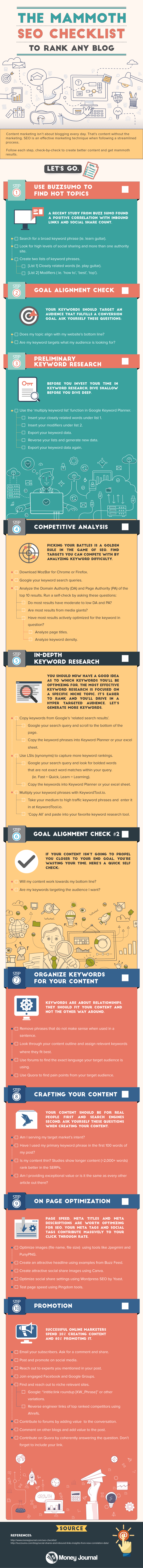 Local SEO Checklist Infographic