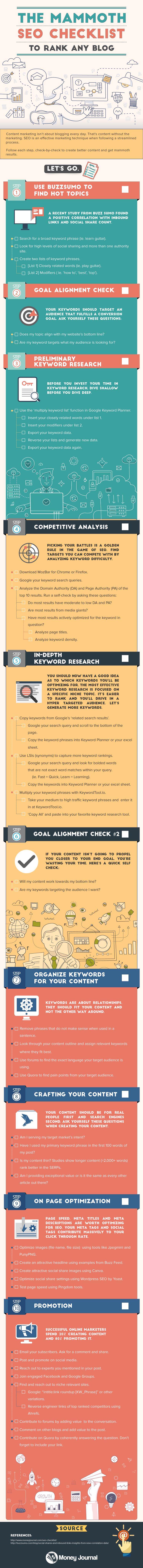 Local SEO Checklist Infographic